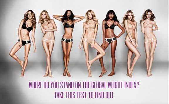 global weight index