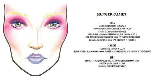 Beauty, halloween, Halloween costume, Halloween look, Halloween make up, Halloween makeup, Makeup, MAC, Marilyn, Great Gatsby, Daisy Buchanan, Catwoman, Cat Woman, Anne Hathaway, Hunger Games, Effie