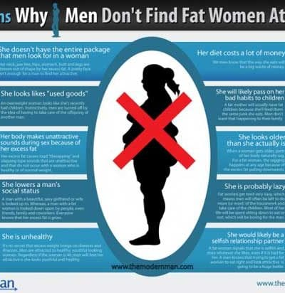 Fat shaming: Is this the most offensive infographic towards women EVER?