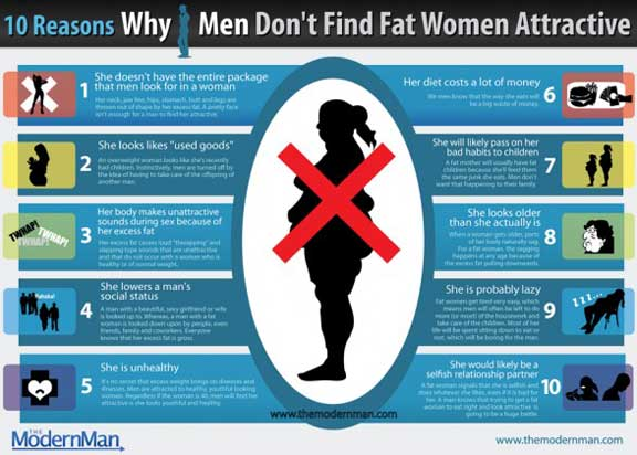 Fat shaming is this the most offensive infographic towards women ever