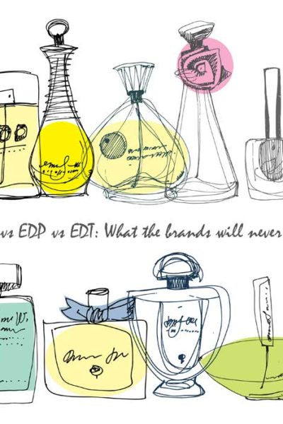 Parfum vs EDP vs EDT: What the brands will never tell you (it's more than just concentration levels!)