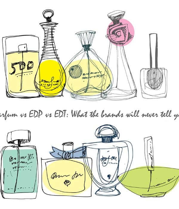 parfum vs edt vs edp