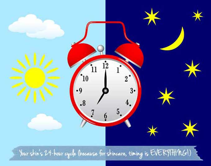 skin-clock-2