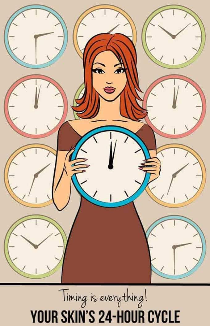 skin-clock